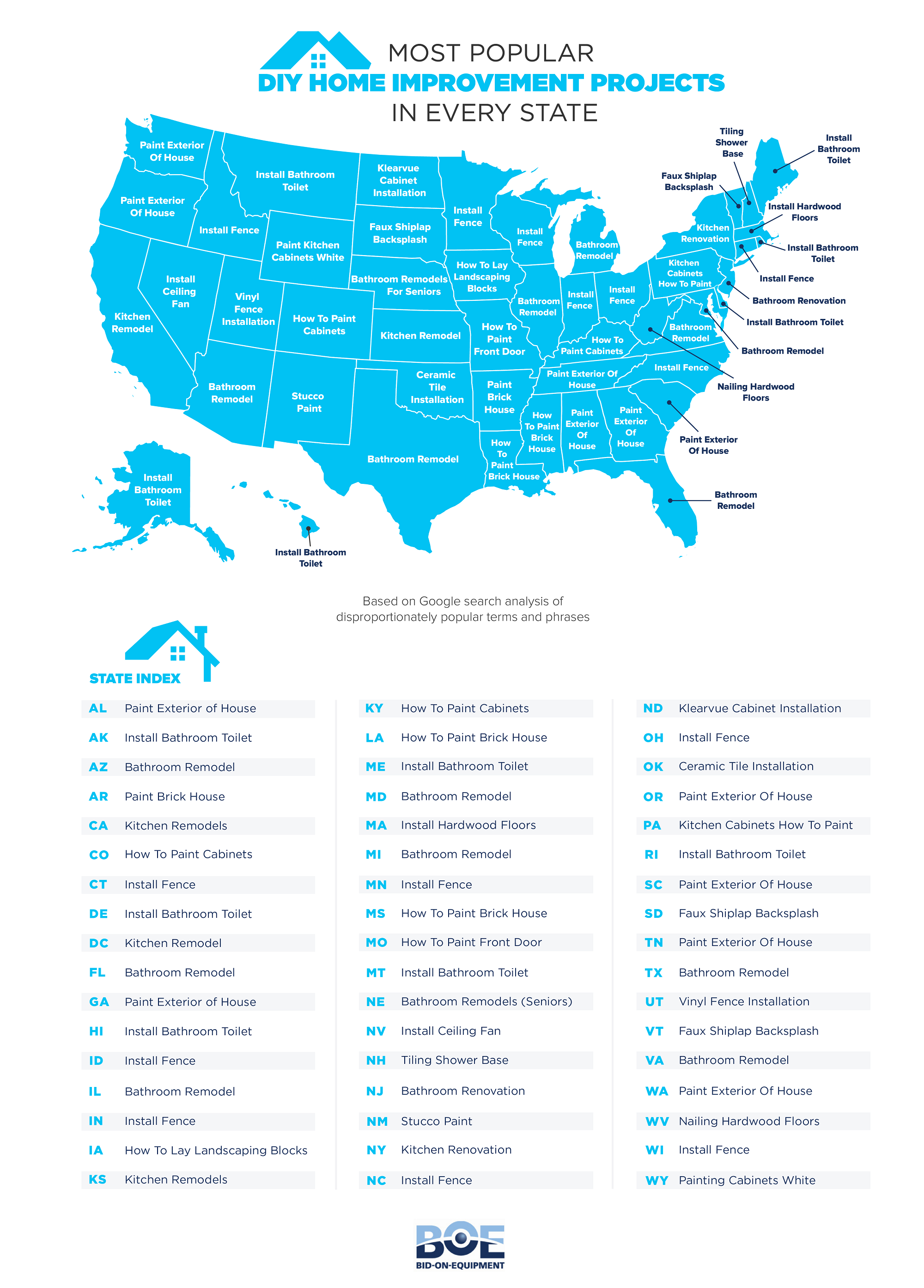Most Popular DIY Home Improvement Projects in Every State